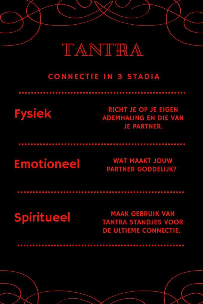 Tantra Infographic
